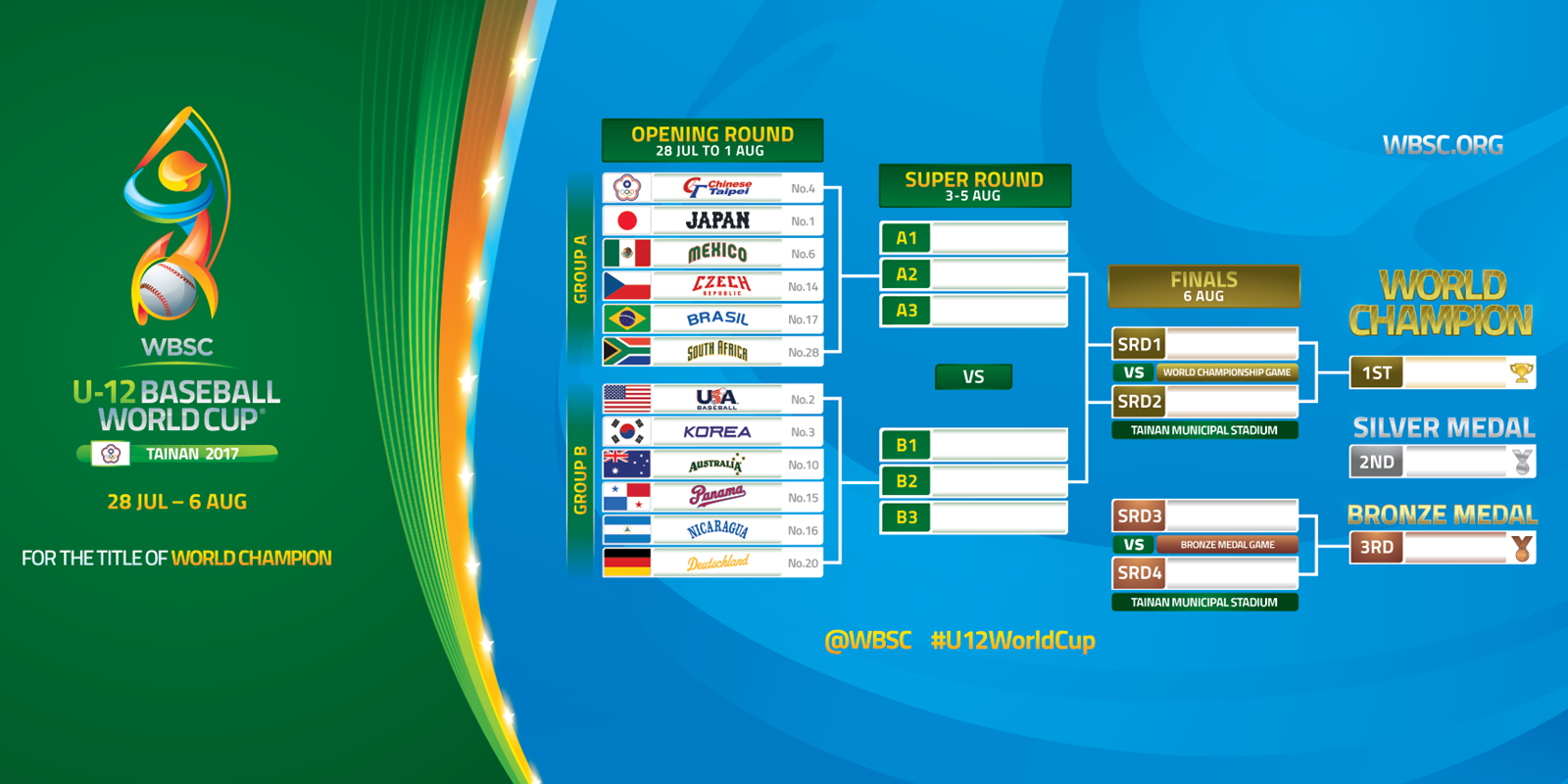 Tourney Bracket - WBSC U-12 Baseball World Cup 2017